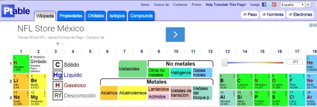 Ptable ptable es un sitio web el cul presenta una tabla peridica interactiva en la cul se muestra el nombre electrones estado de oxidacin istopos y muchas urtaz Image collections